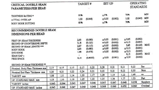 Example 73mm (300) Double Seam Specification Sheet